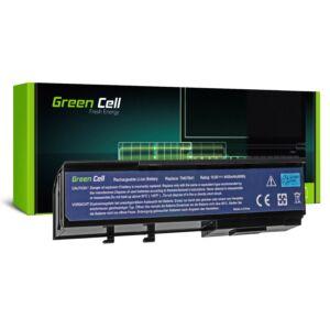 Laptop akkumulátor BTP-ARJ1 Acer TravelMate 2420 3300 4520 4720 Extensa 3100 4400 4620 4720 eMachines D620